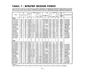 BC328PSTZ.pdf