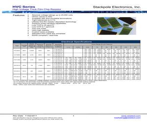 HVCB2512BBC357K.pdf